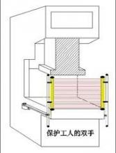 供应压力机作业安全保护器、热压机安全保护光幕压力机安全保护器
