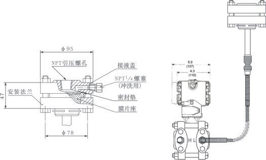 供应GP螺纹安装式差压变送器RTW批发