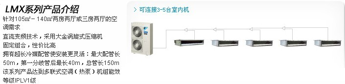 供应大金中央空调3max/4max