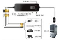 供应CPU占用率低的USB视频采集卡