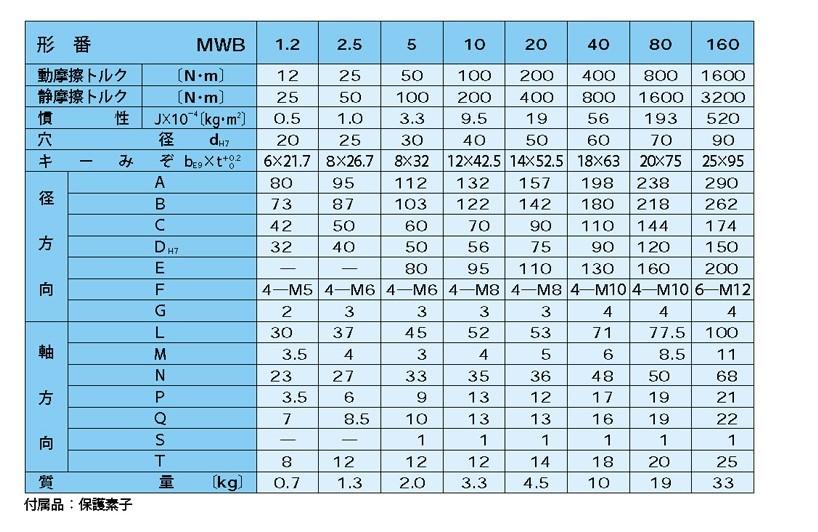 制动器图片 制动器样板图 湿式多板制动器MWB 广州市祺强...