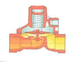 减压器/减压阀调压器图片/减压器/减压阀调压器样板图