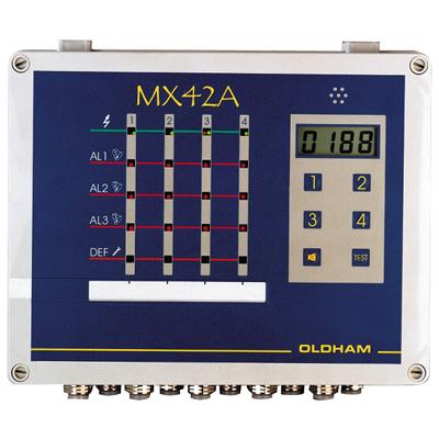供应MX43固定式可燃气体/有毒气体,在线式气体控制器有毒有害气批发