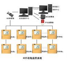 供应温湿度监控系统