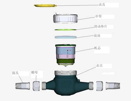 楼房水表内部结构图
