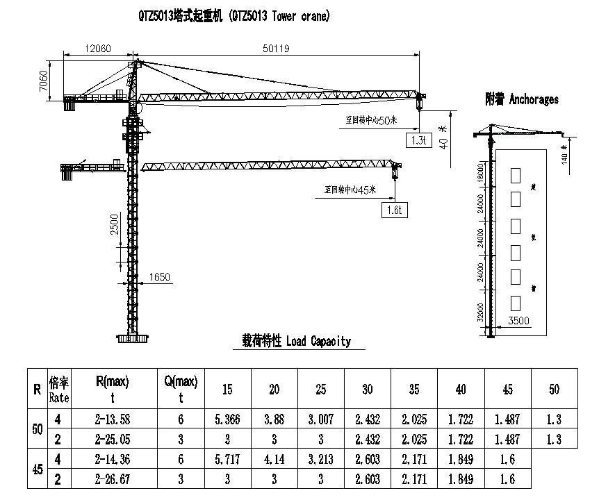 主营:塔式起重机,塔吊