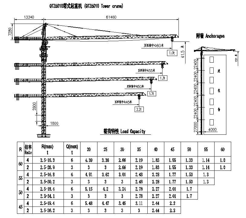 塔吊_塔吊供货商_供应qtz6010中龙重科塔吊