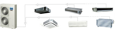 供應大金空調價格/大金空調銷售/最新大金空調價格