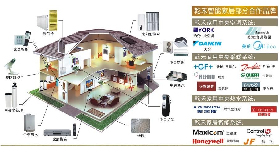 供应杭州智能灯控及远程监控系统