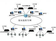 NTP授时服务器NTP时钟服务器图片