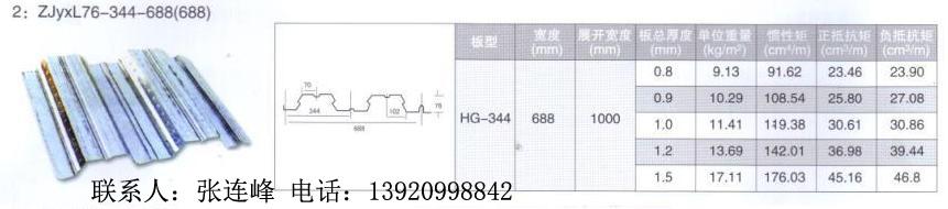 供应3天津中捷中捷彩钢镀锌板 楼承板 仿古琉璃瓦 净化板