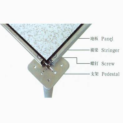 供应防静电地板品牌防静电地板施工工艺防静电地板 高清图片