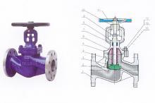 供应波纹管阀门 蒸汽用阀WJ41H德标波纹管截止阀