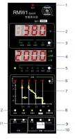 供应RMW1-bse4智能脱扣器