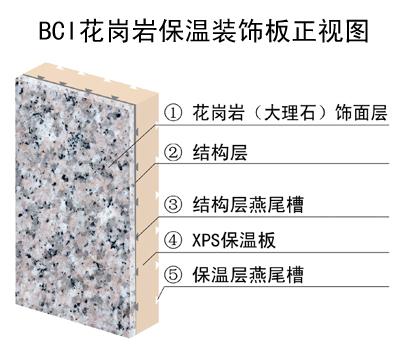 供应保温石材装饰板