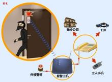供应电话联网报警,电话联网报警设备,电话联网报警器材