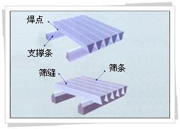 不锈钢焊接筛网-鑫渤源