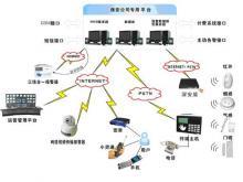 供应电话联网报警设备,电话联网报警器材,电话联网报警服务器