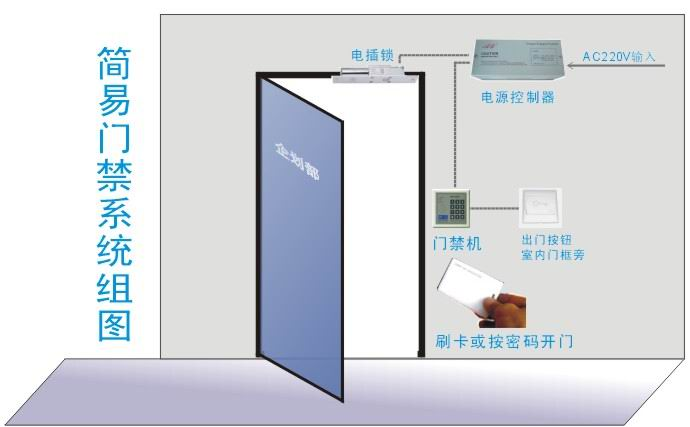 供应华跃科技番禺中山A/B帐验厂数据处理系统及两会话题