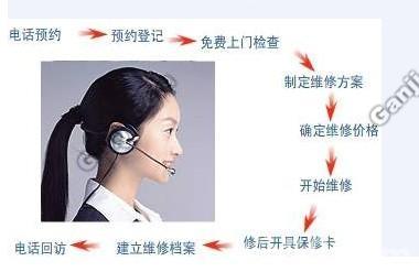 上海御修服务有限公司