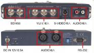 模拟转SDI信号转换器图片
