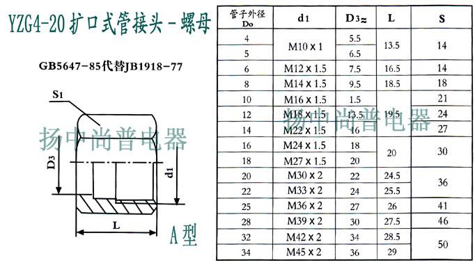 供应yzg4-20扩口式管接头-螺母