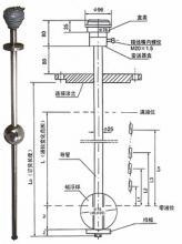 供应浮球磁性液位控制器